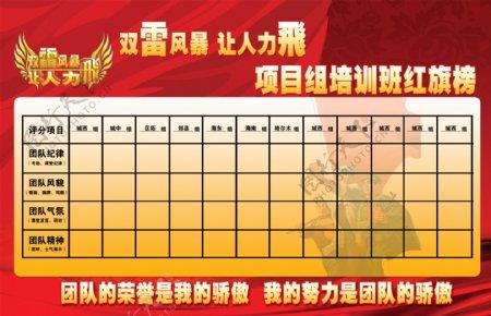保险公司双雷风暴培训班红旗榜图片
