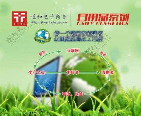 绿色地球imac科技环保图片