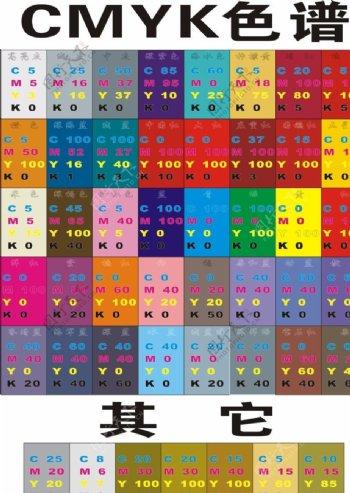 CMYK色谱