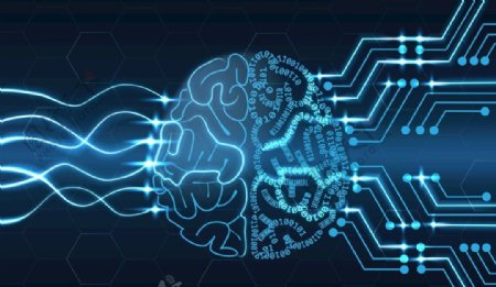 AI智能概念