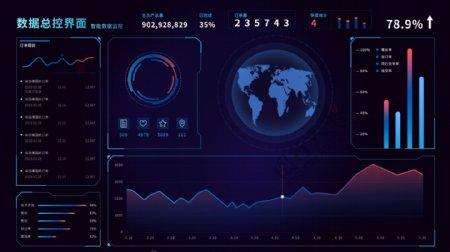 暗色系科技感数据总控可视化UI网页界面二