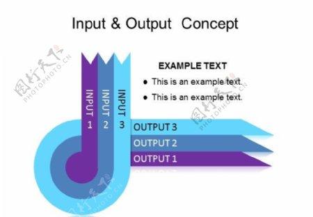 输入输出概念演示PPT图表