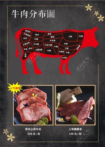 西式菜单菜谱