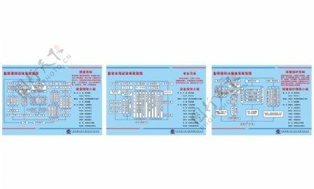 质量保证体系框架图