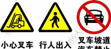 警示标识小心叉车行人出入