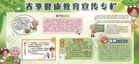 健康教育宣传栏
