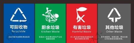 垃圾分类贴垃圾桶分类标签图片