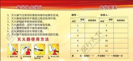 灭火器检查记录表图片