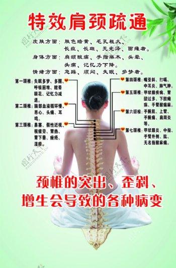 特效肩颈疏通示意图图片