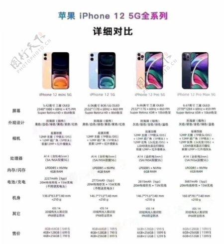 苹果手机12图片