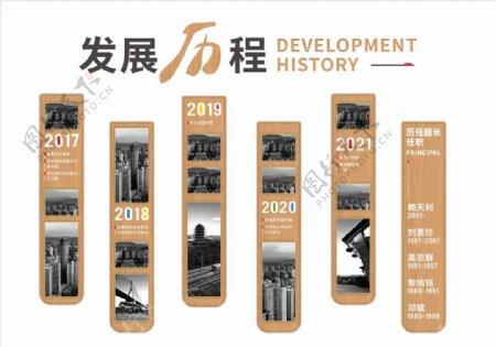 发展历程图片