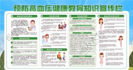 高血压宣传栏图片