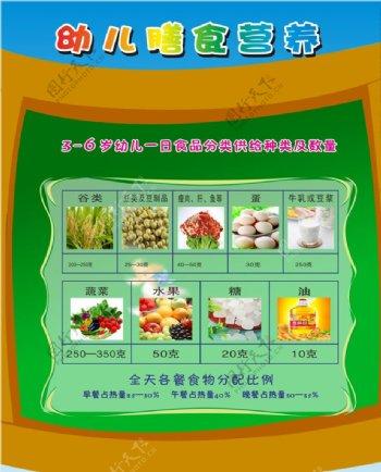 膳食营养图片