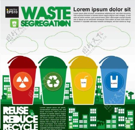 垃圾桶与垃圾分类图片