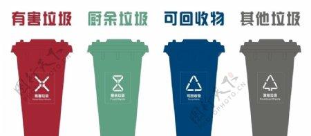 垃圾分类垃圾桶图片