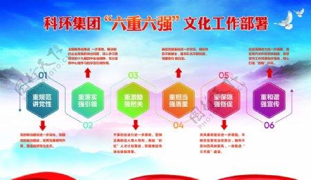 大气形象文化展板宣传蓝色科技图片