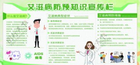 艾滋病预防知识宣传栏图片